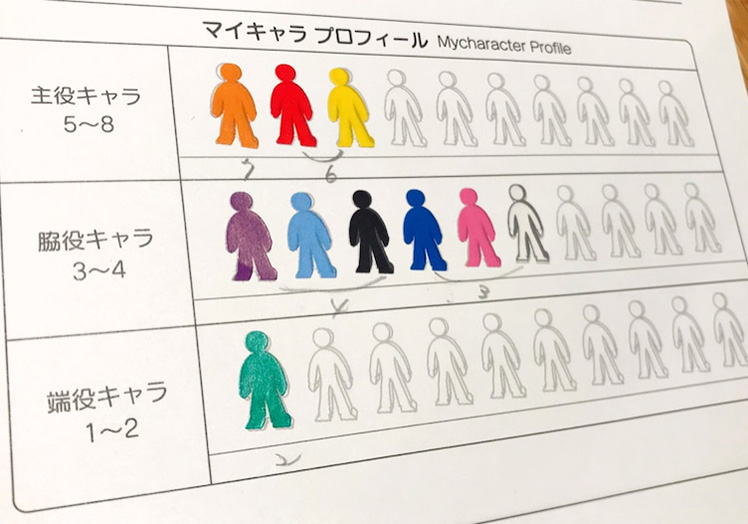 大阪府大阪市の結婚相談所|結婚相談所Dashの写真